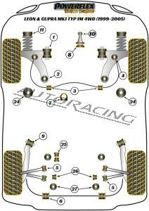 SEAT LEON & CUPRA MK1 TYP 1M 4WD (1999-2005)  BLACK SERIES