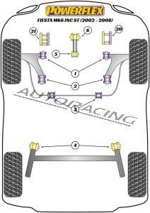 FORD FIESTA MK6 / ST (2002-2008) ROAD SERIES