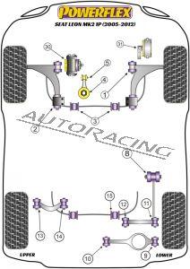 SEAT LEON MK2 1P (2005-2012) ROAD SERIES