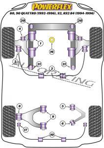 AUDI 80, 90 QUATTRO SEDAN / AVANT (1992-1996), S2 SEDAN / AVANT B4, RS2 B4 (1994-1996) ROAD SERIES