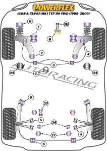 SEAT LEON & CUPRA MK1 TYP 1M 4WD (1999-2005)  ROAD SERIES