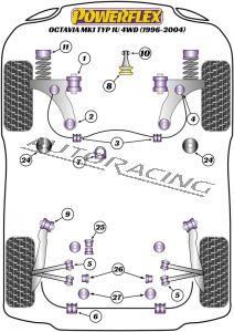 SKODA OCTAVIA MK1 TYP 1U 4WD (1996-2004)   ROAD SERIES