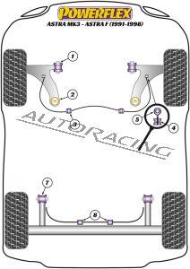 VAUXHALL / OPEL ASTRA MK3-ASTRA F (1991-1998) ROAD SERIES