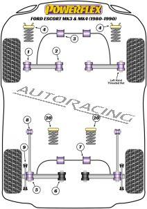 FORD ESCORT MK3 & 4, XR3I, ORION (1980-1990) ROAD SERIES