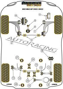 AUDI RS3 MK2 8P (2011-2013) BLACK SERIES