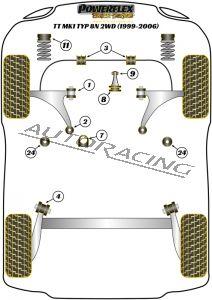 AUDI TT MK1 TYP 8N 2WD (1999-2006) BLACK SERIES