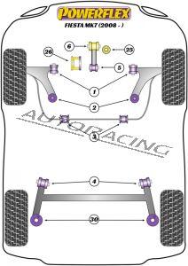 FORD FIESTA MK7 (2008-2017) ROAD SERIES