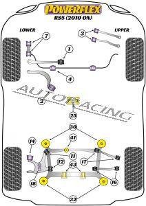 AUDI RS5 (2010-2016) ROAD SERIES
