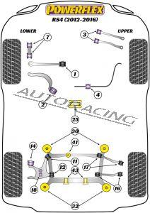 AUDI RS4 (2012-2016) ROAD SERIES