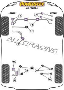 AUDI A6 (2011-) ROAD SERIES