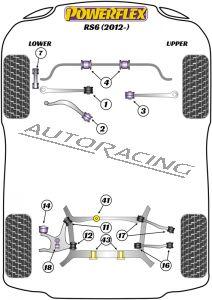 AUDI RS6 (2012-) ROAD SERIES